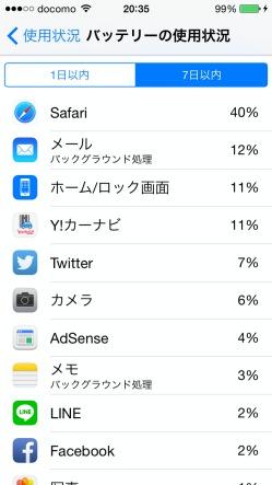 iPhoneバックグラウンド処理