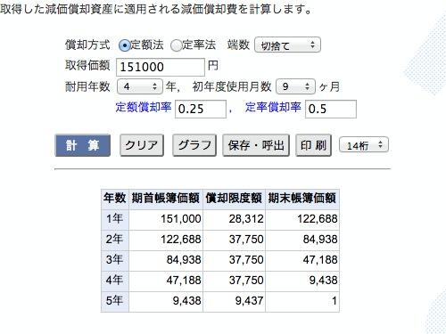 減価償却の計算