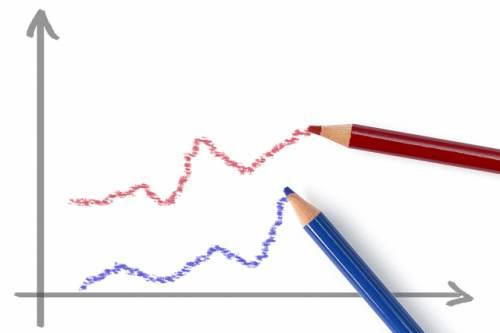 株の折れ線グラフ