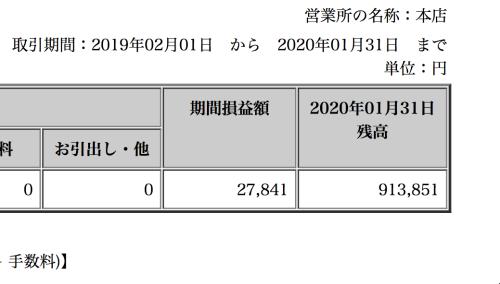 FX自動売買で一ヶ月の利益が27,841円