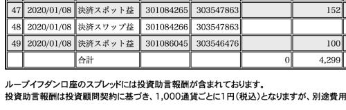 FX自動売買で1日の利益が4,299円
